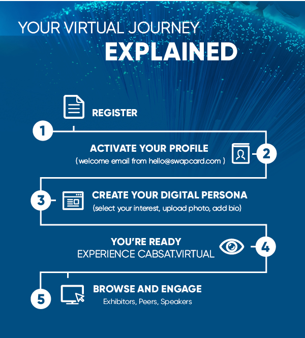 Virtual Journey